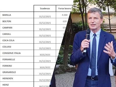 INDUSTRIA ALIMENTARE Dopo gli integrativi, riparte negoziato su Ccnl